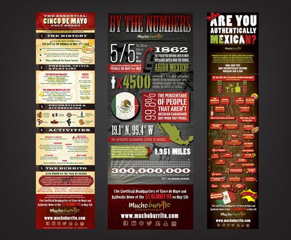 Mucho Burrito Infographic