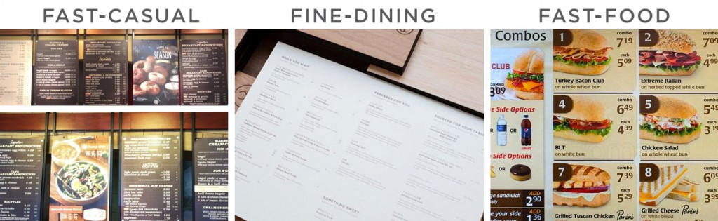 Classification-On-menu-Design
